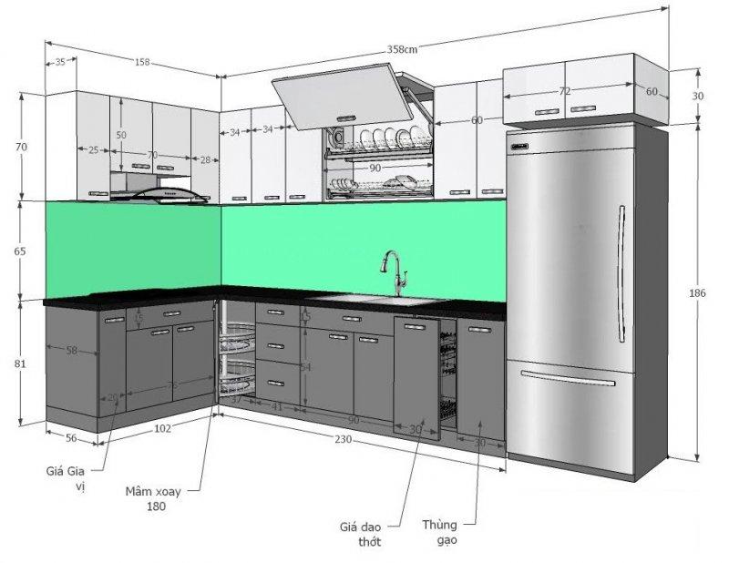 Các tiêu chuẩn kỹ thuật trong thiết kế tủ bếp